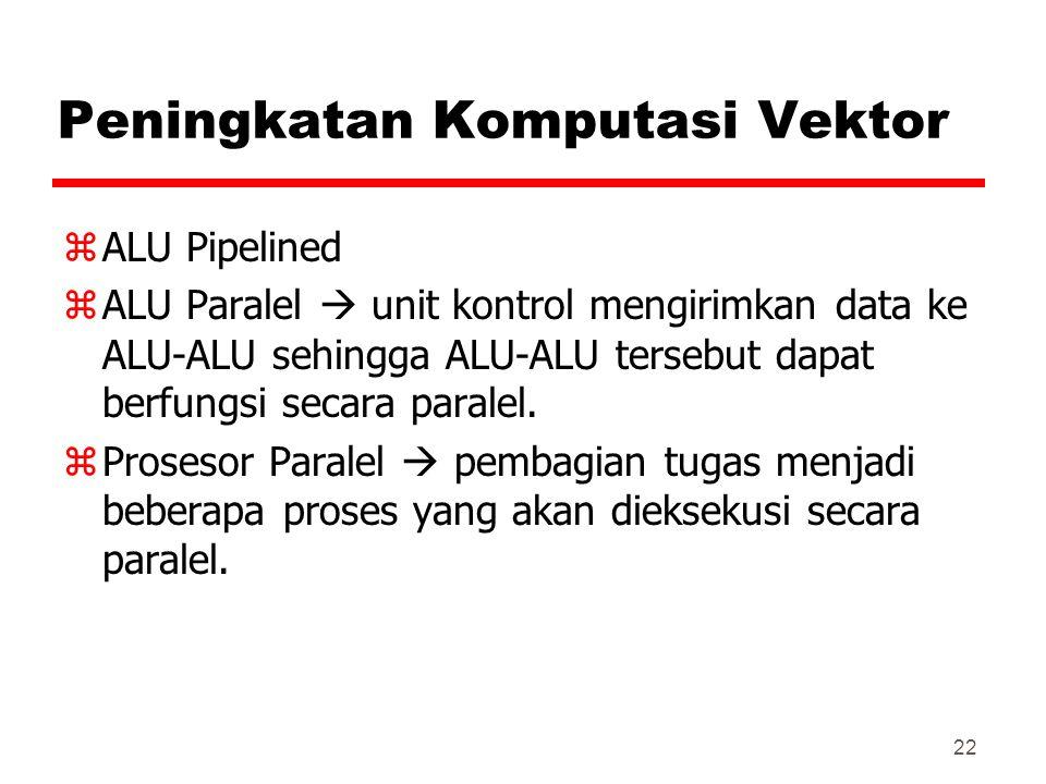 22 Peningkatan Komputasi Vektor zALU Pipelined zALU Paralel  unit kontrol mengirimkan data ke ALU-ALU sehingga ALU-ALU tersebut dapat berfungsi secar