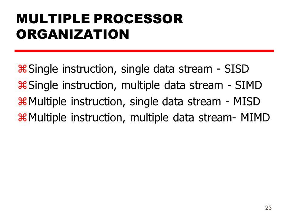 23 MULTIPLE PROCESSOR ORGANIZATION zSingle instruction, single data stream - SISD zSingle instruction, multiple data stream - SIMD zMultiple instructi