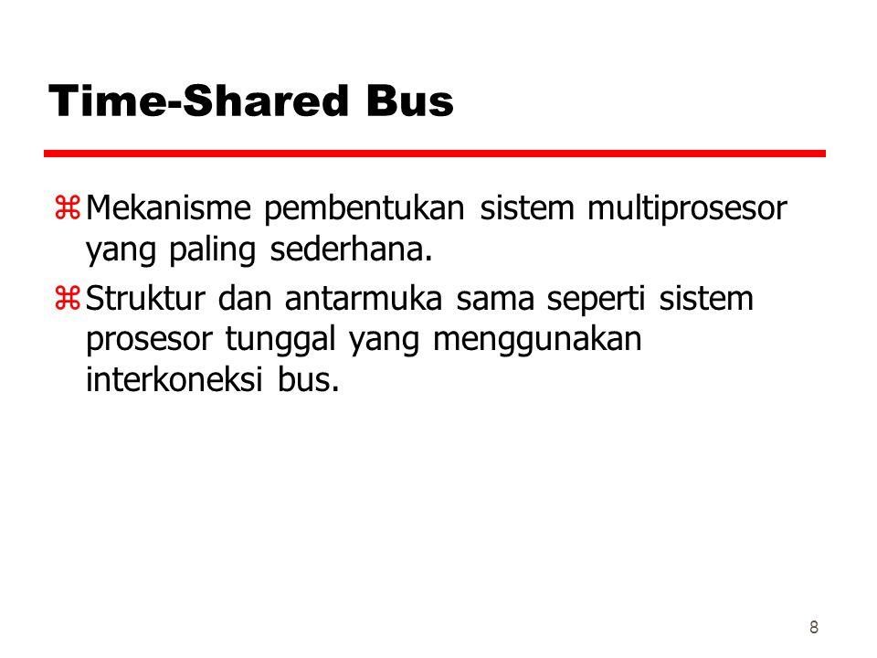 8 Time-Shared Bus zMekanisme pembentukan sistem multiprosesor yang paling sederhana. zStruktur dan antarmuka sama seperti sistem prosesor tunggal yang