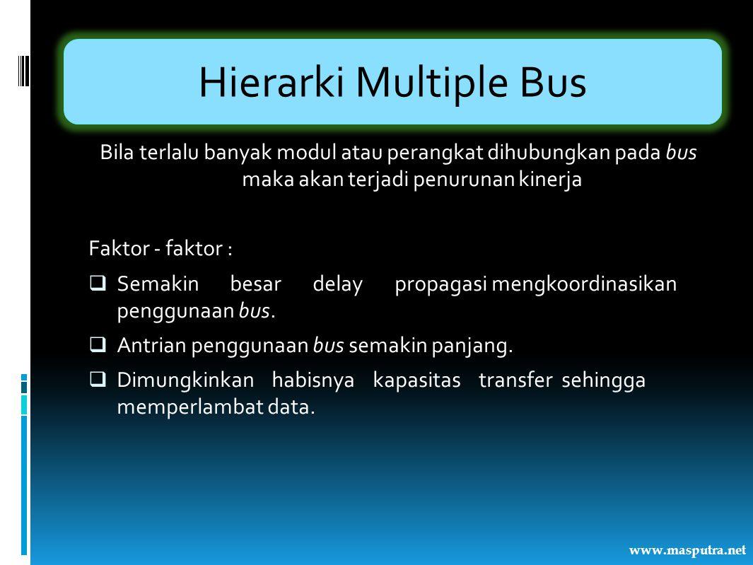 Hierarki Multiple Bus Bila terlalu banyak modul atau perangkat dihubungkan pada bus maka akan terjadi penurunan kinerja Faktor - faktor :  Semakin be