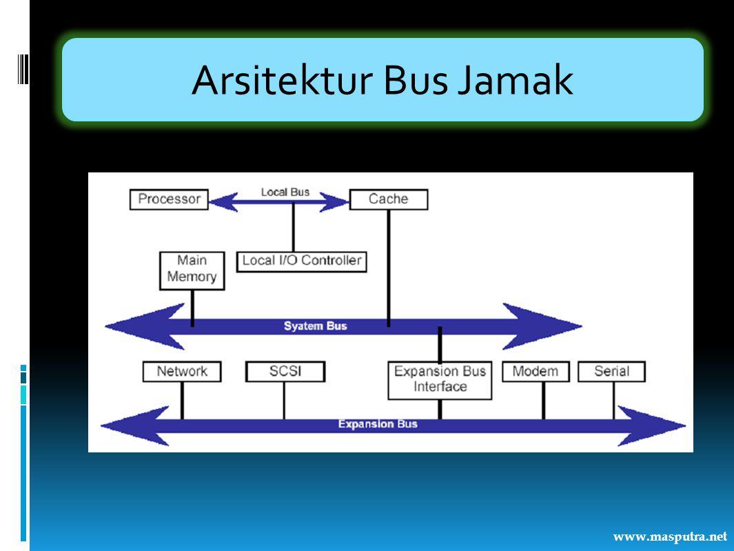 Bus Jamak  Prosesor, cache memori dan memori utama terletak pada bus tersendiri pada level tertinggi karena modul - modul tersebut memiliki karakteristik pertukaran data yang tinggi.