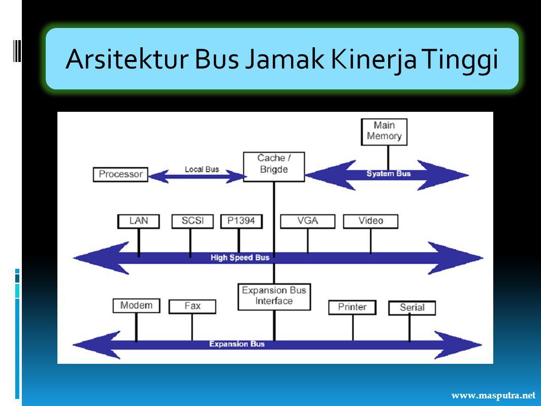 Bus Jamak Kinerja Tinggi Keuntungan hierarki bus jamak kinerja tinggi  Bus berkecepatan tinggi lebih terintegrasi dengan prosesor.