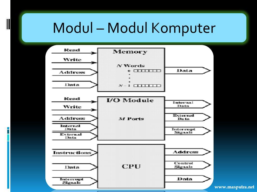 Karakteristik Penukaran Data  Memori ke CPU : CPU melakukan pembacaan data maupun instruksi dari memori.