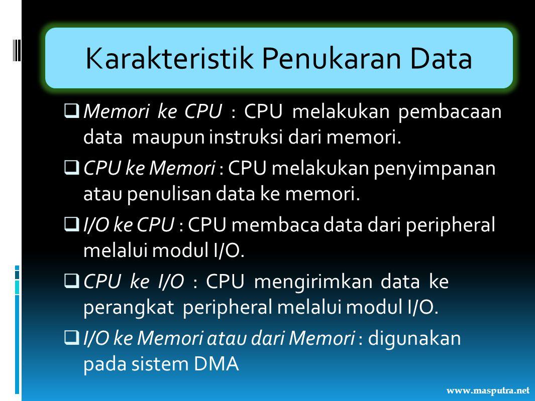 Karakteristik Penukaran Data  Memori ke CPU : CPU melakukan pembacaan data maupun instruksi dari memori.  CPU ke Memori : CPU melakukan penyimpanan