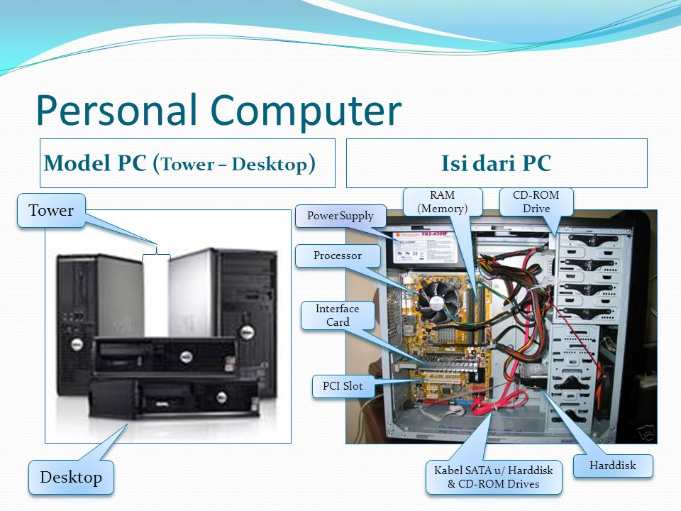 Motherboard  Motherboard adalah induk dari komputer.