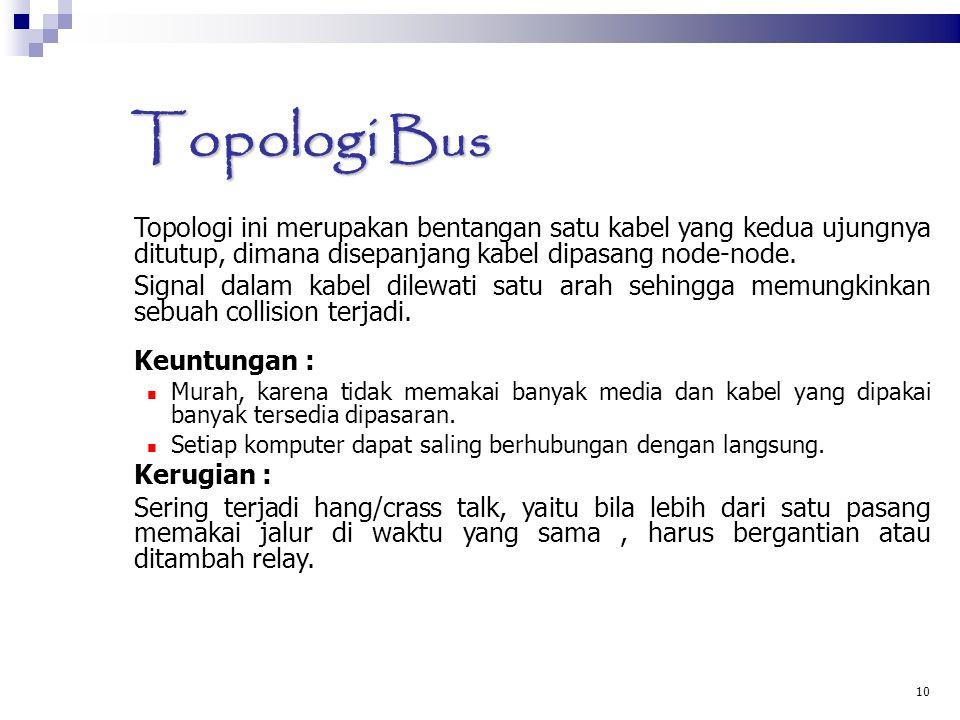 10 Topologi Bus Topologi ini merupakan bentangan satu kabel yang kedua ujungnya ditutup, dimana disepanjang kabel dipasang node-node.
