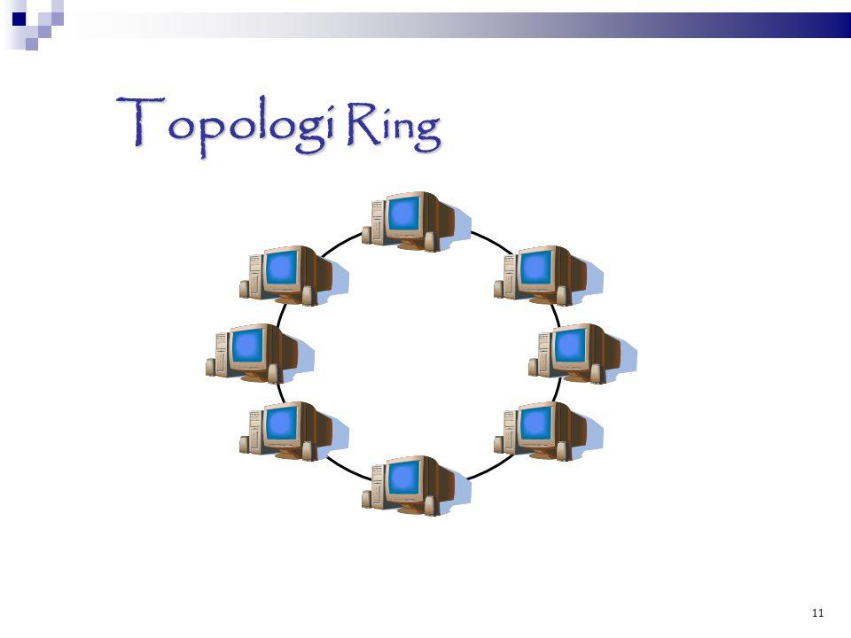 11 Topologi Ring