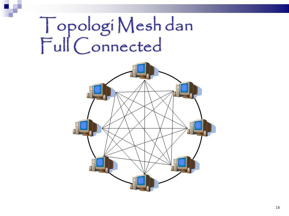 16 Topologi Mesh dan Full Connected