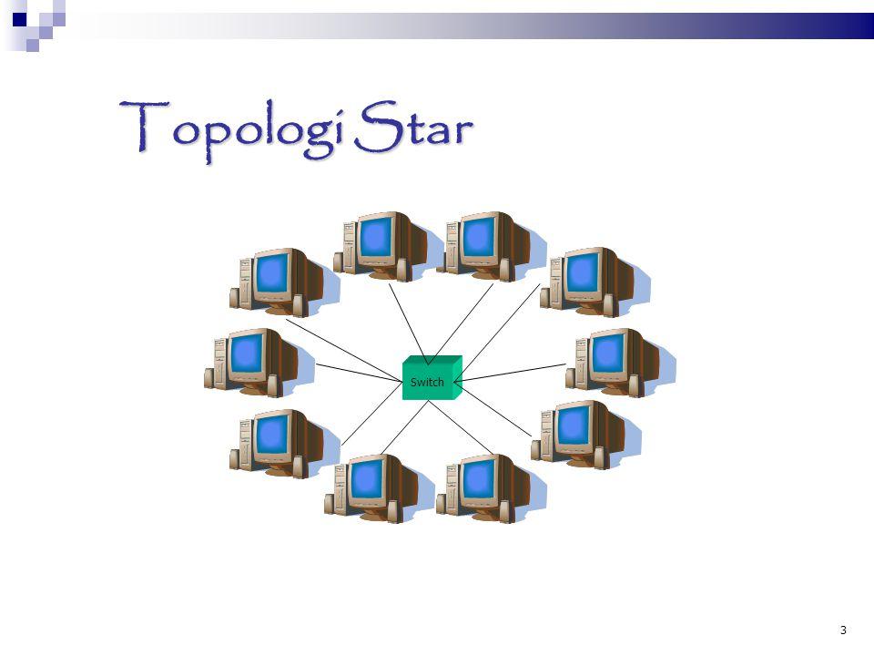 4 Topologi Star Karakteristik dari topologi ini adalah node berkomunikasi langsung dengan station lain melalui central node (Hub/Switch), Traffic data mengalir dari node ke central node dan diteruskan ke node tujuan.