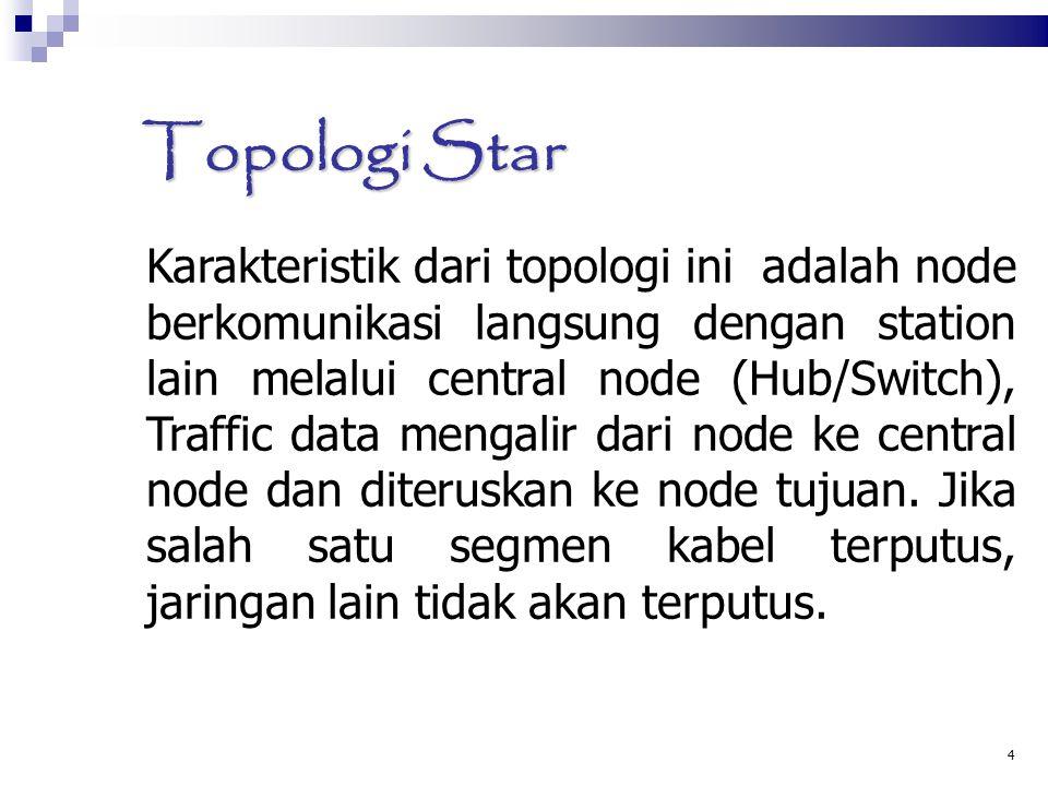 4 Topologi Star Karakteristik dari topologi ini adalah node berkomunikasi langsung dengan station lain melalui central node (Hub/Switch), Traffic data