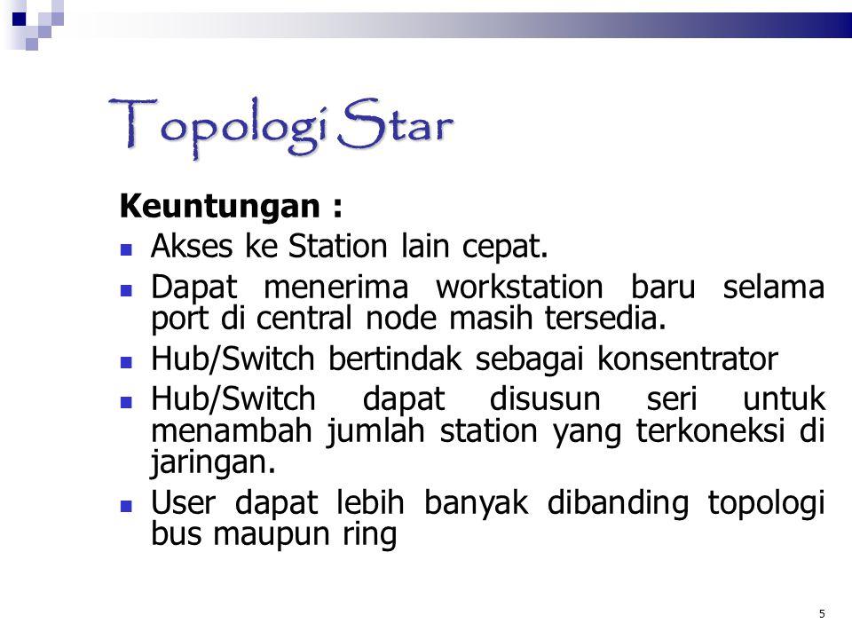 6 Topologi Star Kerugian : Bila traffic data cukup tinggi dan terjadi collision, maka semua komunikasi akan ditunda, dan koneksi akan dilanjutkan dengan cara random, apabila hub/switch mendeteksi tidak ada jalur yang sedang tidak dipergunakan oleh node lain.