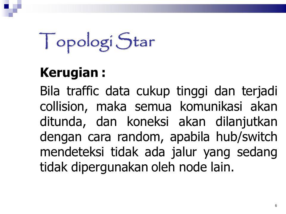 6 Topologi Star Kerugian : Bila traffic data cukup tinggi dan terjadi collision, maka semua komunikasi akan ditunda, dan koneksi akan dilanjutkan deng