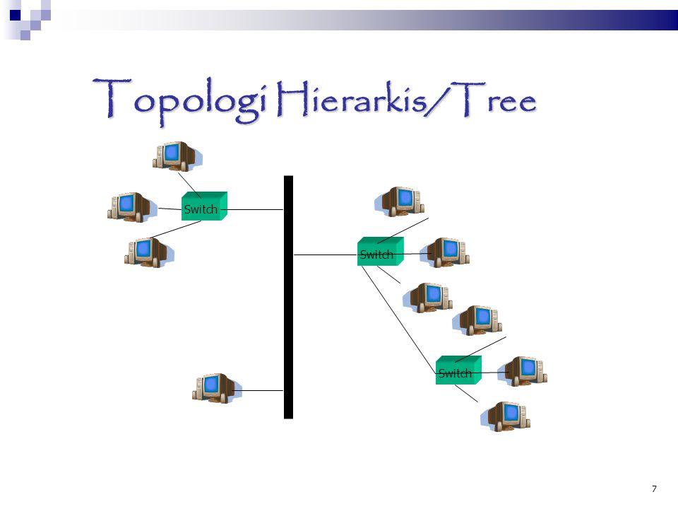 18 Topologi Mesh dan Full Connected  Topologi ini merupakan teknologi khusus yang tidak dapat dibuat dengan pengkabelan, karena sistem yang rumit.