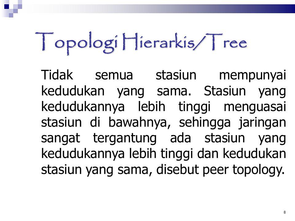 8 Topologi Hierarkis/Tree Tidak semua stasiun mempunyai kedudukan yang sama.