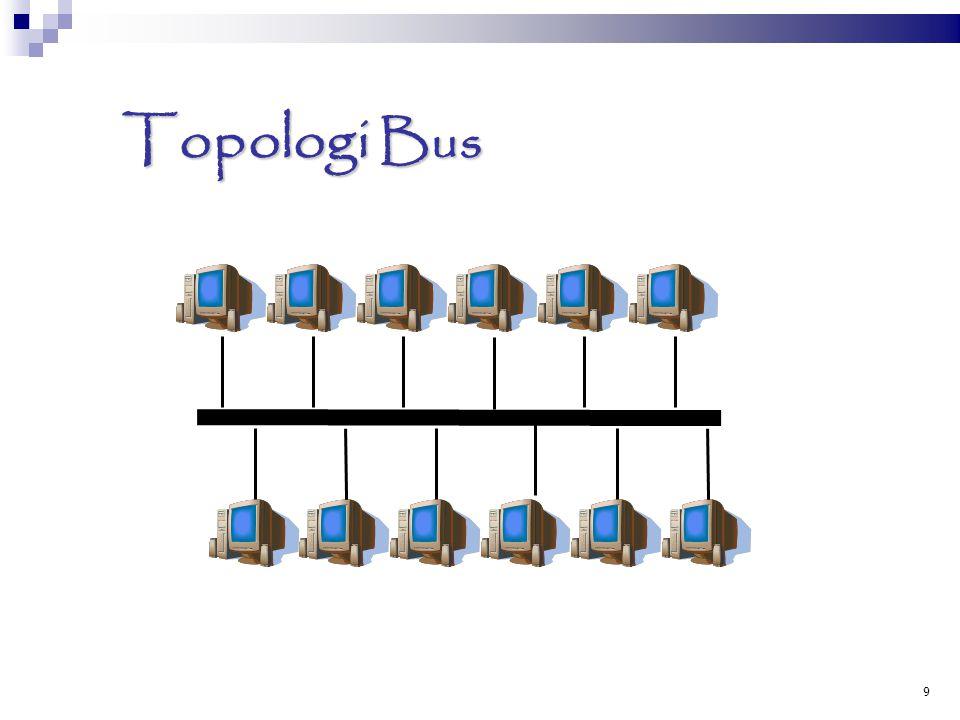 9 Topologi Bus
