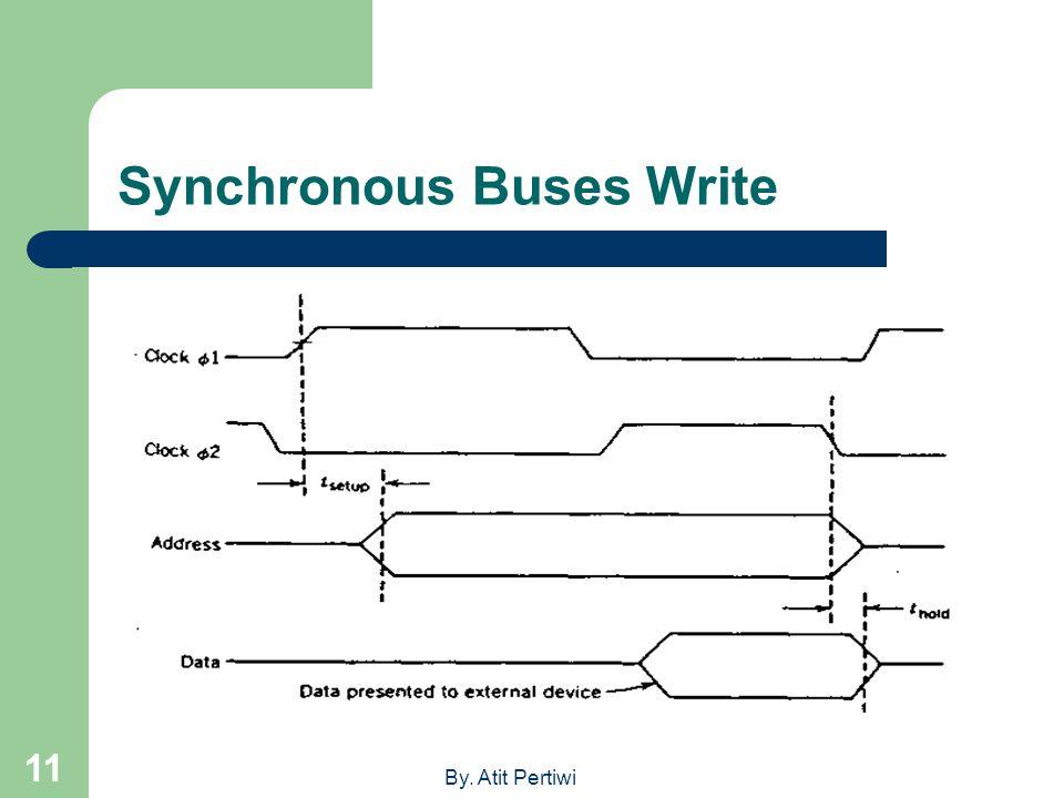 By. Atit Pertiwi 11 Synchronous Buses Write