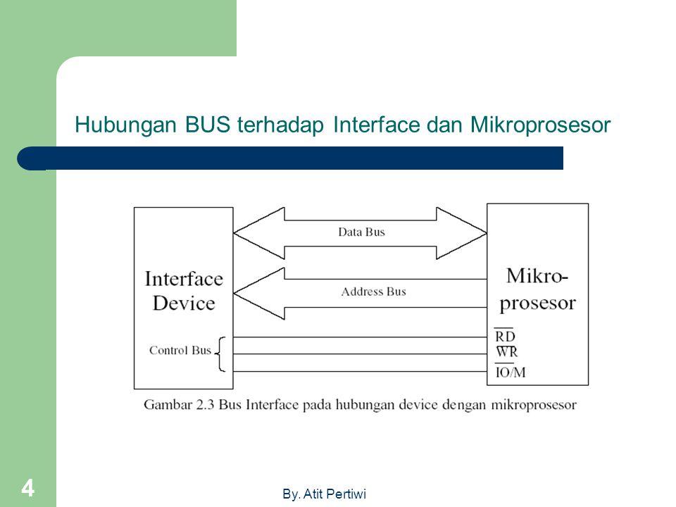 By. Atit Pertiwi 4 Hubungan BUS terhadap Interface dan Mikroprosesor