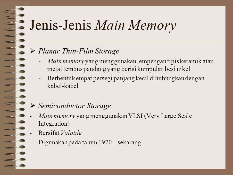  Planar Thin-Film Storage -Main memory yang menggunakan lempengan tipis keramik atau metal tembus pandang yang berisi kumpulan besi nikel -Berbentuk