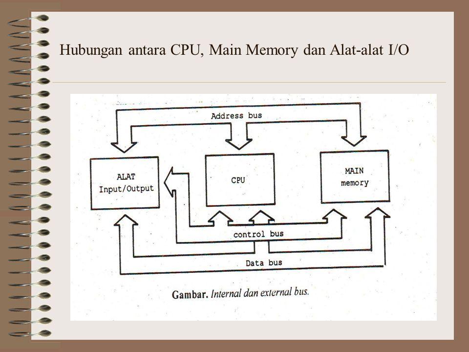 Hubungan antara CPU, Main Memory dan Alat-alat I/O