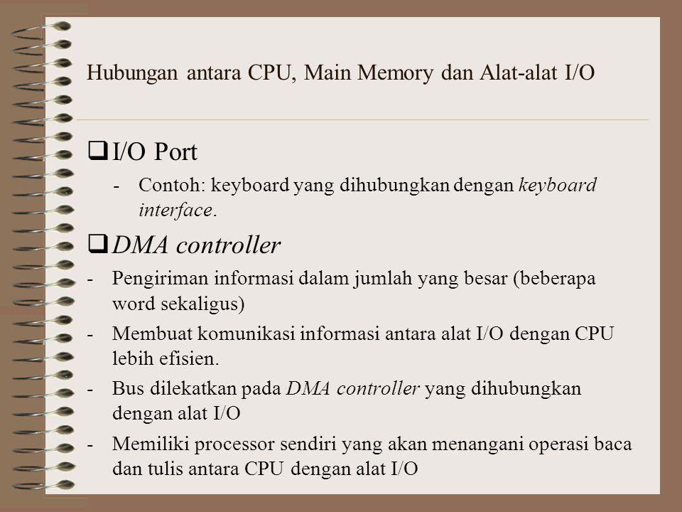  I/O Port -Contoh: keyboard yang dihubungkan dengan keyboard interface.  DMA controller -Pengiriman informasi dalam jumlah yang besar (beberapa word