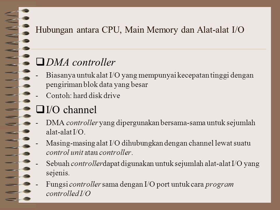  DMA controller -Biasanya untuk alat I/O yang mempunyai kecepatan tinggi dengan pengiriman blok data yang besar -Contoh: hard disk drive  I/O channe