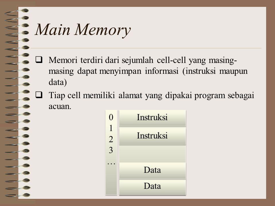  Memori terdiri dari sejumlah cell-cell yang masing- masing dapat menyimpan informasi (instruksi maupun data)  Tiap cell memiliki alamat yang dipaka
