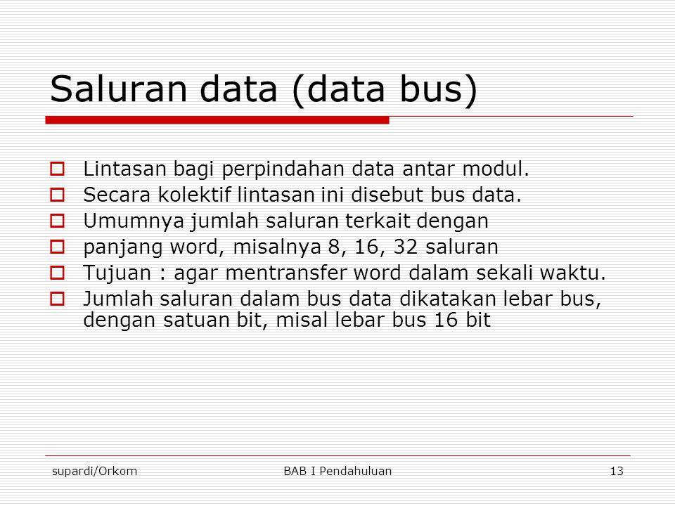 supardi/OrkomBAB I Pendahuluan13 Saluran data (data bus)  Lintasan bagi perpindahan data antar modul.  Secara kolektif lintasan ini disebut bus data