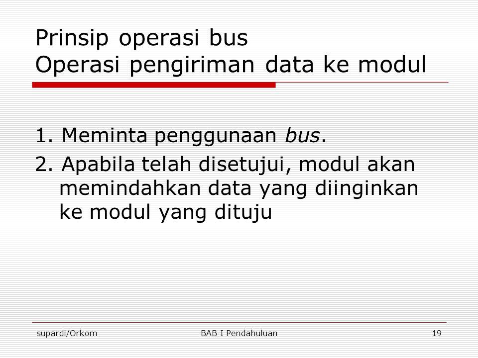 supardi/OrkomBAB I Pendahuluan19 Prinsip operasi bus Operasi pengiriman data ke modul 1. Meminta penggunaan bus. 2. Apabila telah disetujui, modul aka