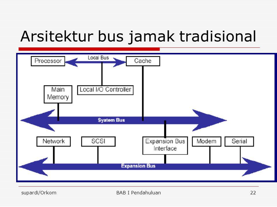 supardi/OrkomBAB I Pendahuluan22 Arsitektur bus jamak tradisional