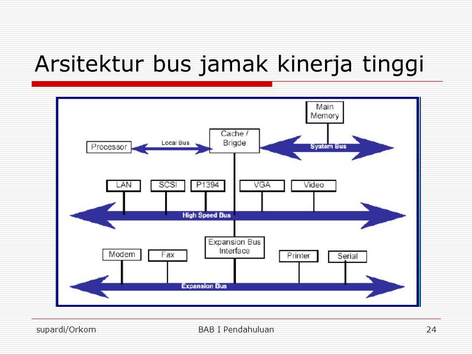 supardi/OrkomBAB I Pendahuluan24 Arsitektur bus jamak kinerja tinggi
