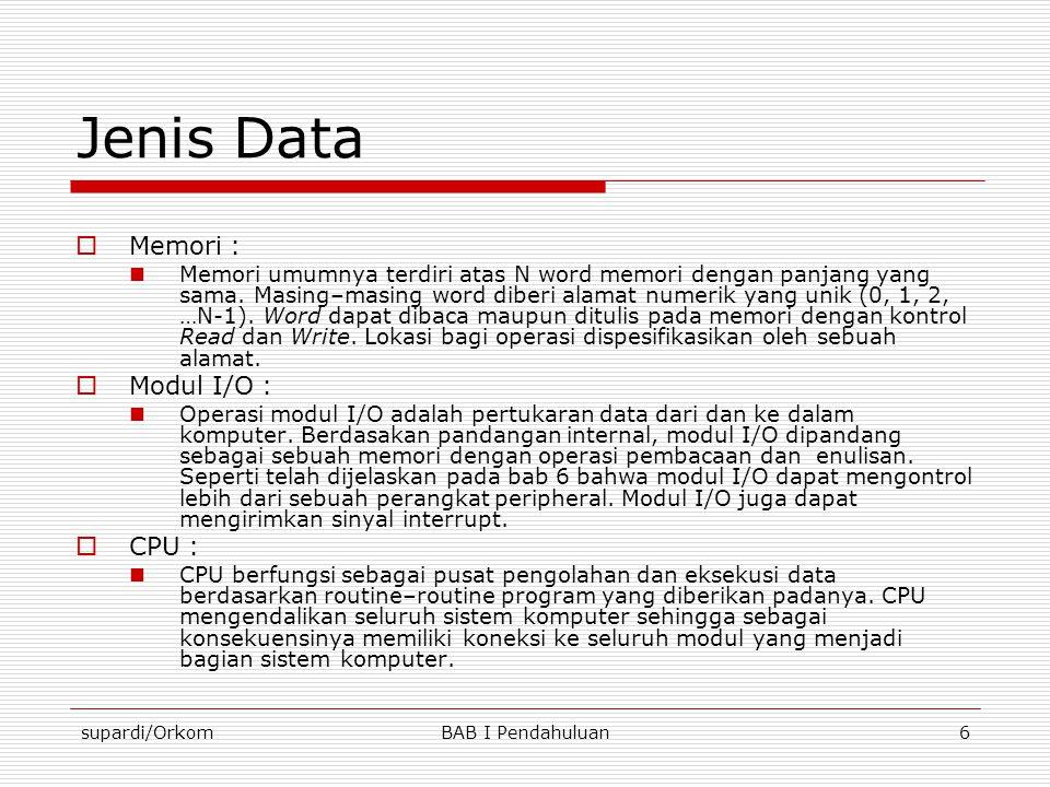 supardi/OrkomBAB I Pendahuluan6 Jenis Data  Memori :  Memori umumnya terdiri atas N word memori dengan panjang yang sama. Masing–masing word diberi