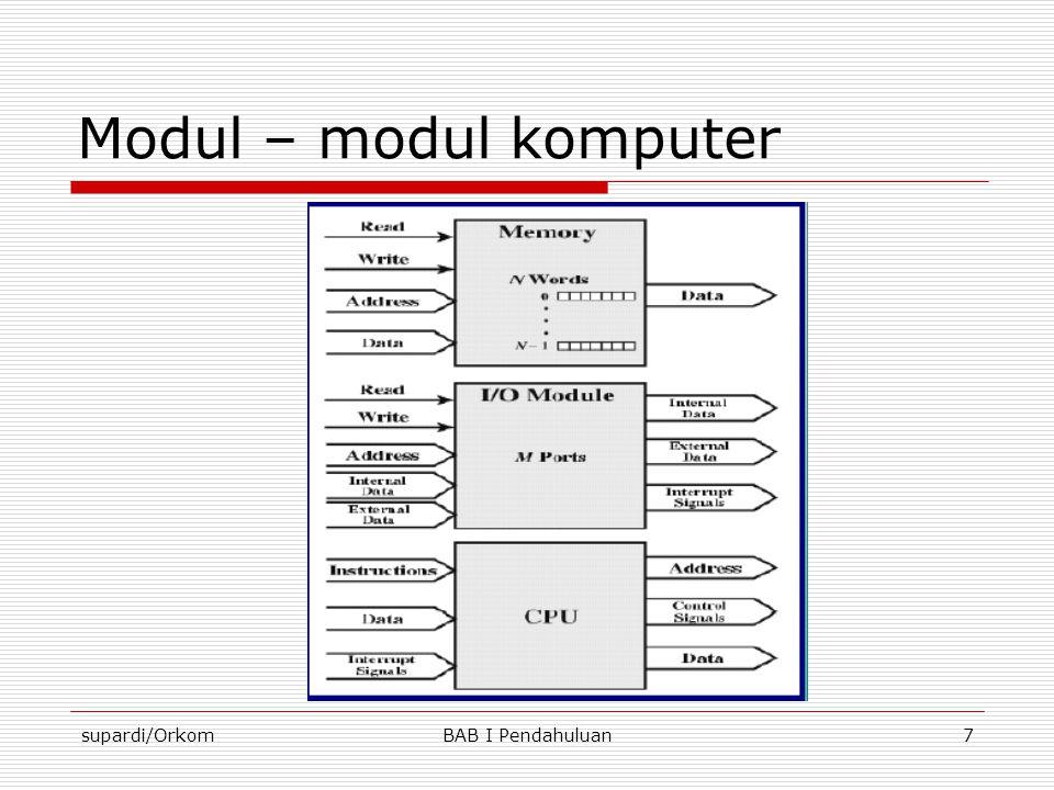 supardi/OrkomBAB I Pendahuluan7 Modul – modul komputer