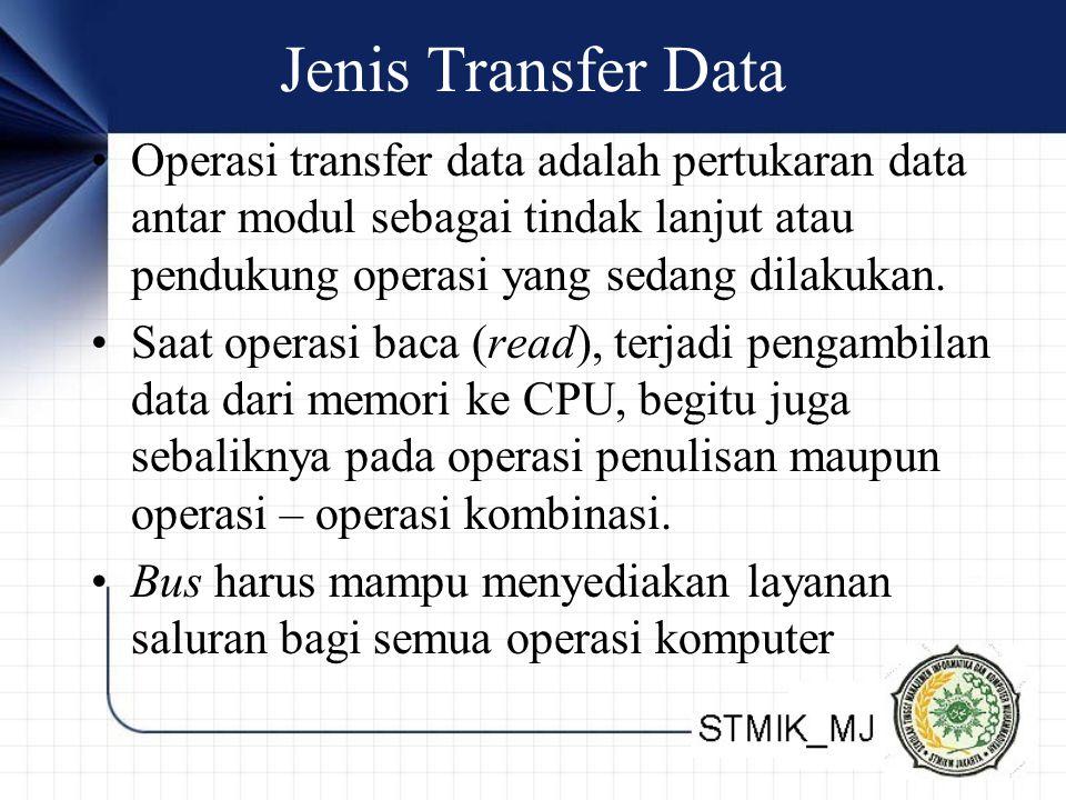 Jenis Transfer Data •Operasi transfer data adalah pertukaran data antar modul sebagai tindak lanjut atau pendukung operasi yang sedang dilakukan.