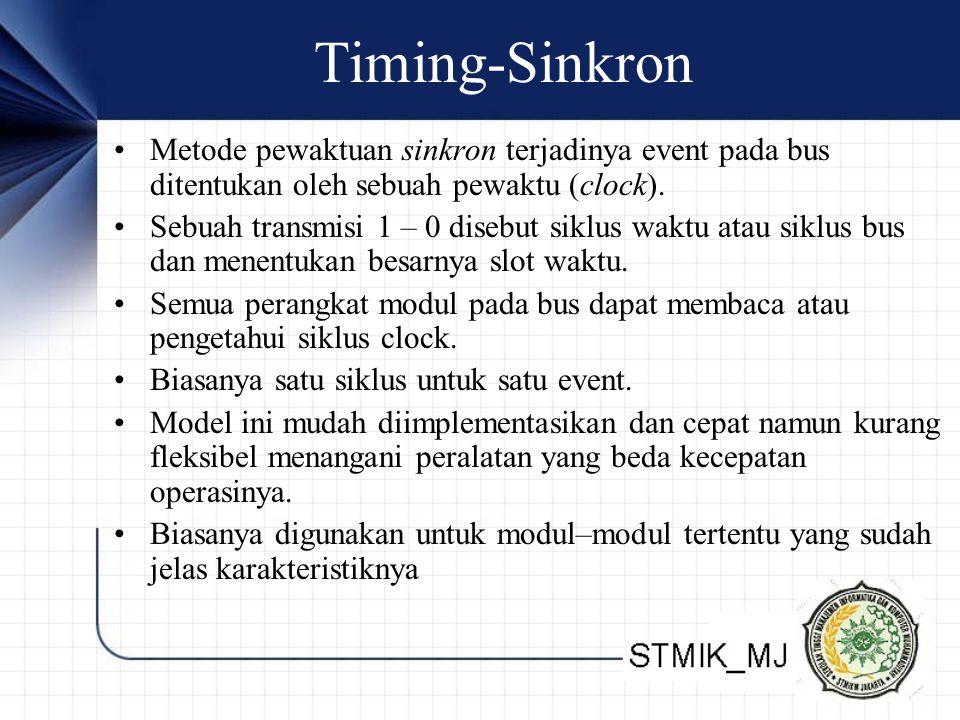 Timing-Sinkron •Metode pewaktuan sinkron terjadinya event pada bus ditentukan oleh sebuah pewaktu (clock).