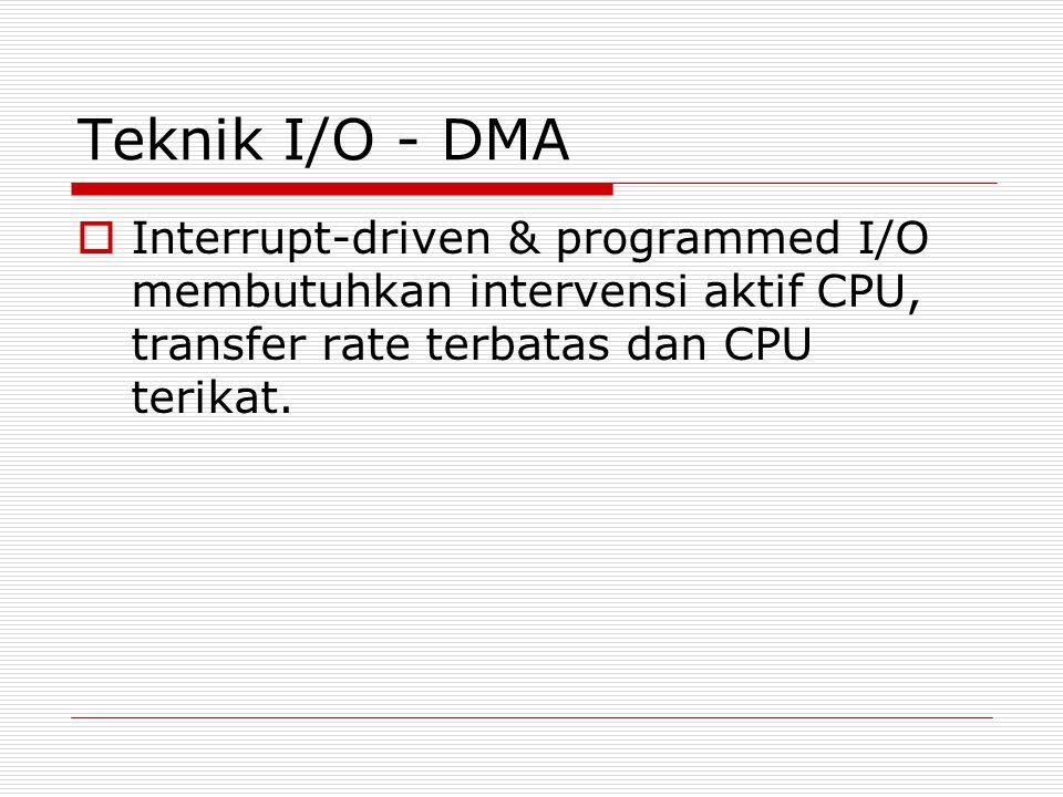 Teknik I/O - DMA  Interrupt-driven & programmed I/O membutuhkan intervensi aktif CPU, transfer rate terbatas dan CPU terikat.