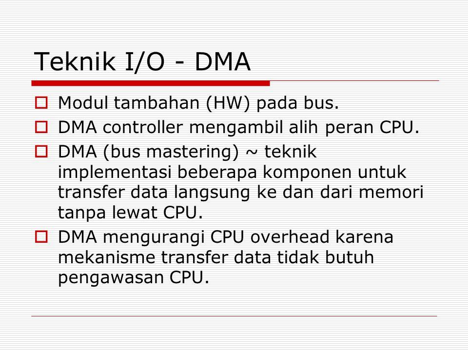 Teknik I/O - DMA  Modul tambahan (HW) pada bus. DMA controller mengambil alih peran CPU.