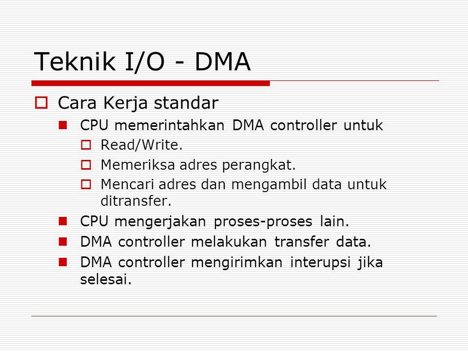 Teknik I/O - DMA  Cara Kerja standar  CPU memerintahkan DMA controller untuk  Read/Write.