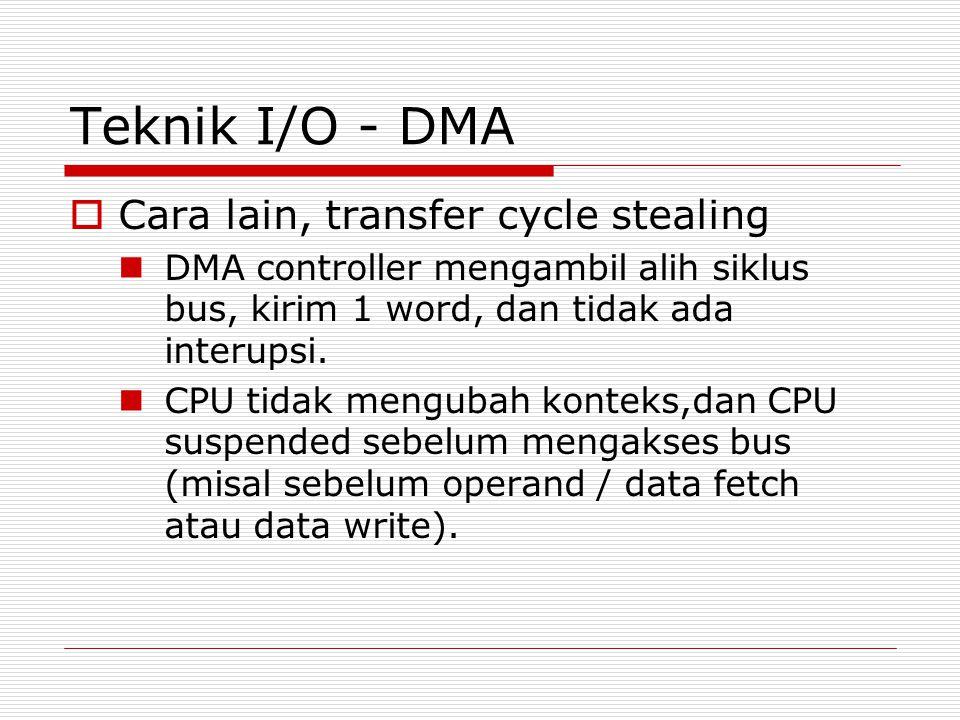 Teknik I/O - DMA  Cara lain, transfer cycle stealing  DMA controller mengambil alih siklus bus, kirim 1 word, dan tidak ada interupsi.