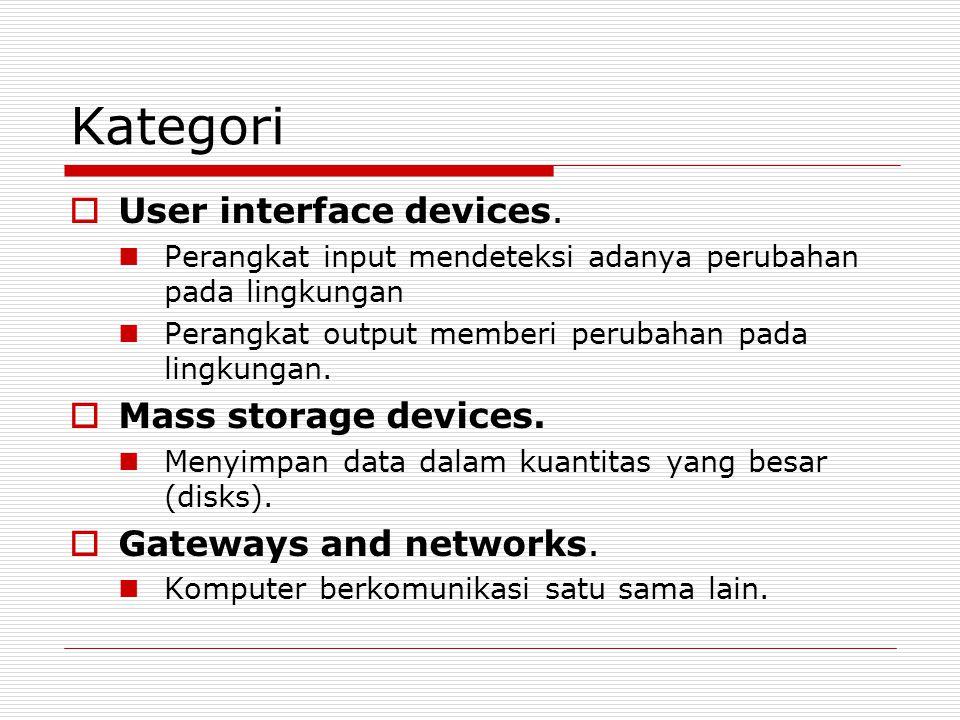 Teknik I/O Terprogram  Teknik  CPU mengontrol I/O [status, perintah R/W, transfer data].