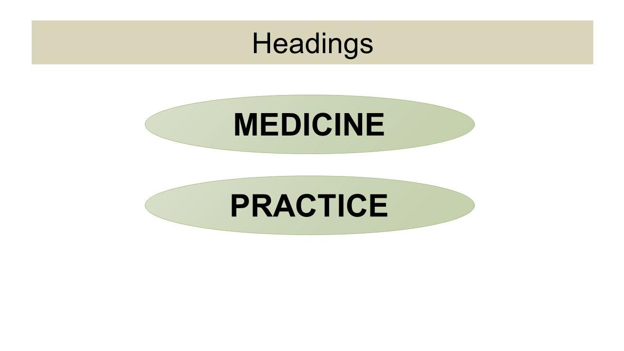 Headings MEDICINE PRACTICE