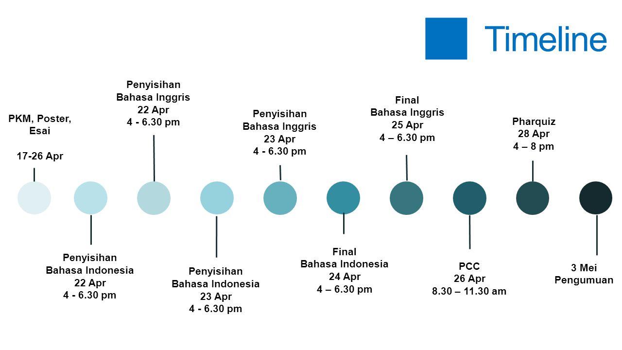  Timeline PKM, Poster, Esai 17-26 Apr Penyisihan Bahasa Inggris 23 Apr 4 - 6.30 pm Penyisihan Bahasa Indonesia 22 Apr 4 - 6.30 pm 3 Mei Pengumuan PCC