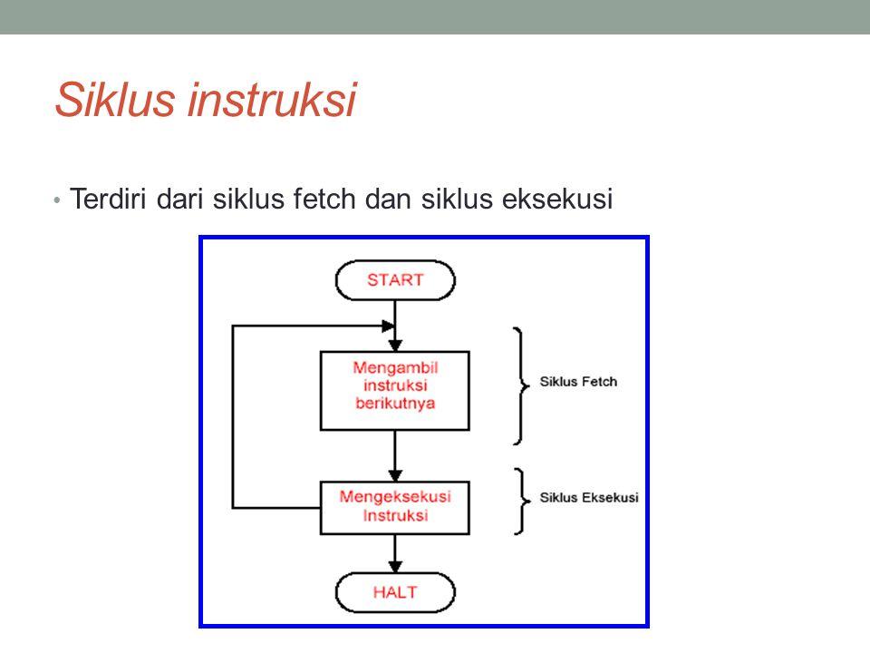 Siklus instruksi • Terdiri dari siklus fetch dan siklus eksekusi