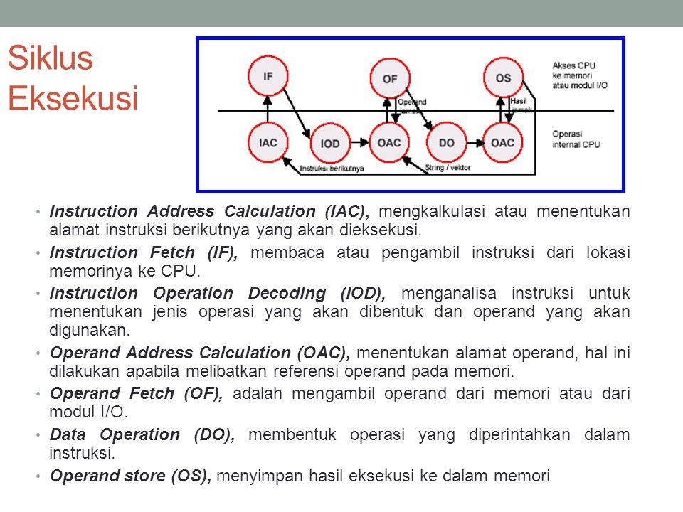 Siklus Eksekusi • Instruction Address Calculation (IAC), mengkalkulasi atau menentukan alamat instruksi berikutnya yang akan dieksekusi. • Instruction