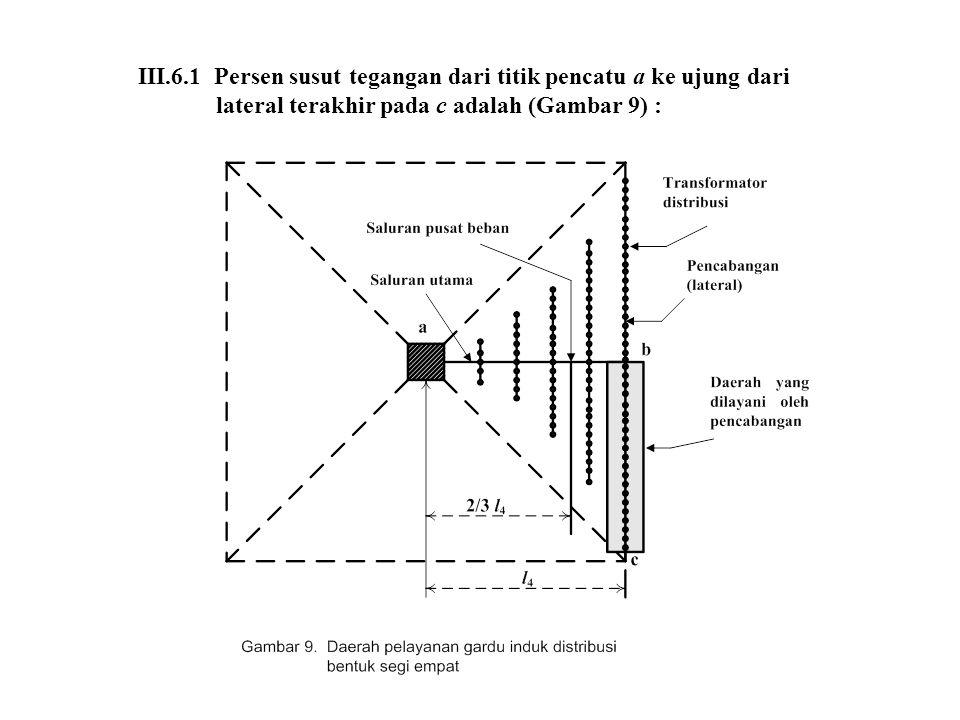 III.6.1 Persen susut tegangan dari titik pencatu a ke ujung dari lateral terakhir pada c adalah (Gambar 9) :
