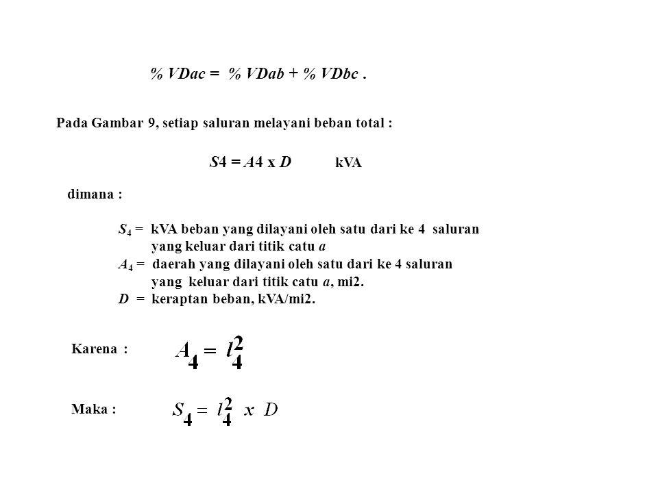 % VDac = % VDab + % VDbc. Pada Gambar 9, setiap saluran melayani beban total : S4 = A4 x D kVA dimana : S 4 = kVA beban yang dilayani oleh satu dari k