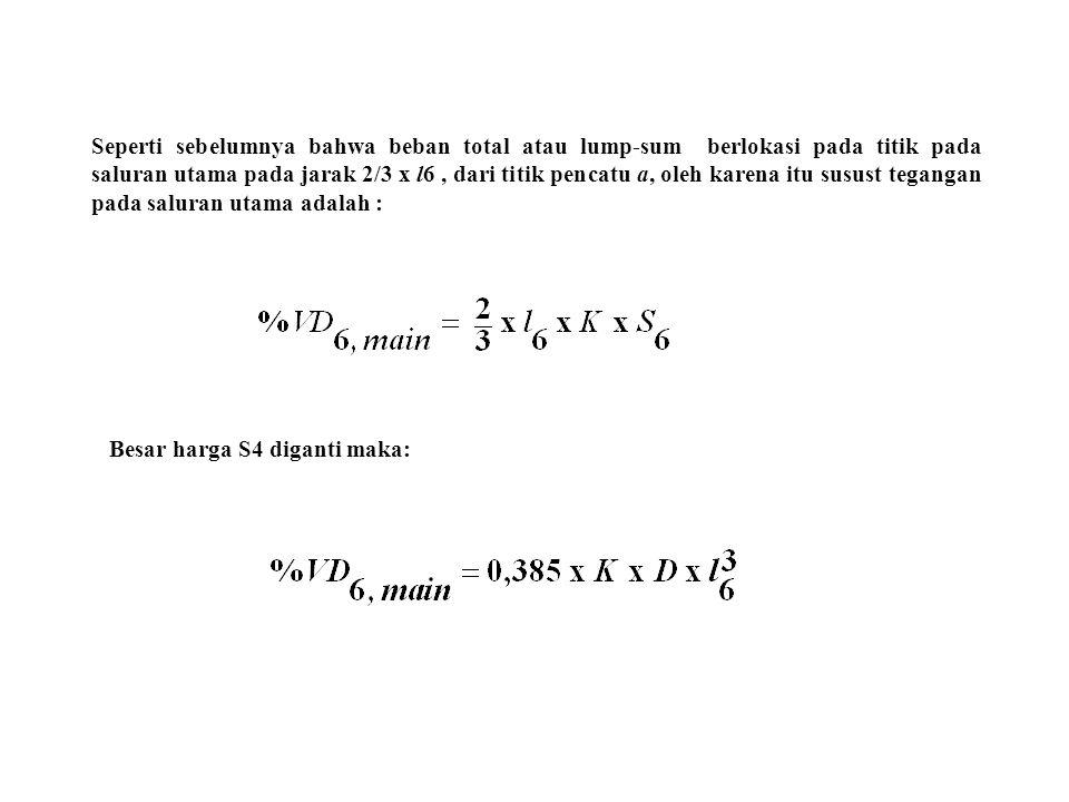 Seperti sebelumnya bahwa beban total atau lump-sum berlokasi pada titik pada saluran utama pada jarak 2/3 x l6, dari titik pencatu a, oleh karena itu