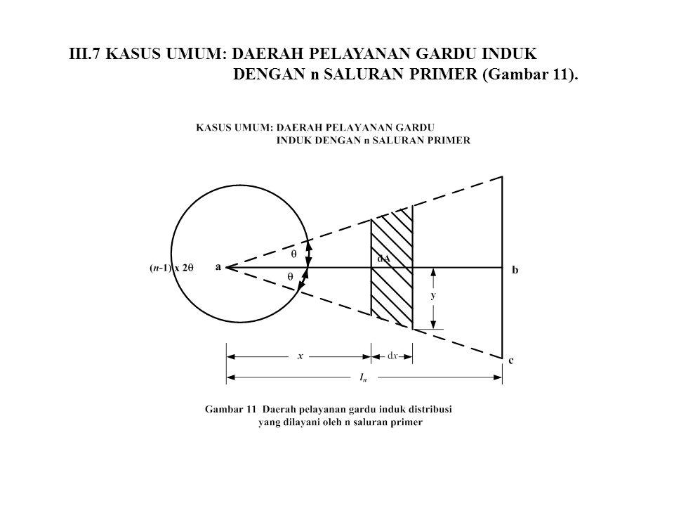 III.7 KASUS UMUM: DAERAH PELAYANAN GARDU INDUK DENGAN n SALURAN PRIMER (Gambar 11).