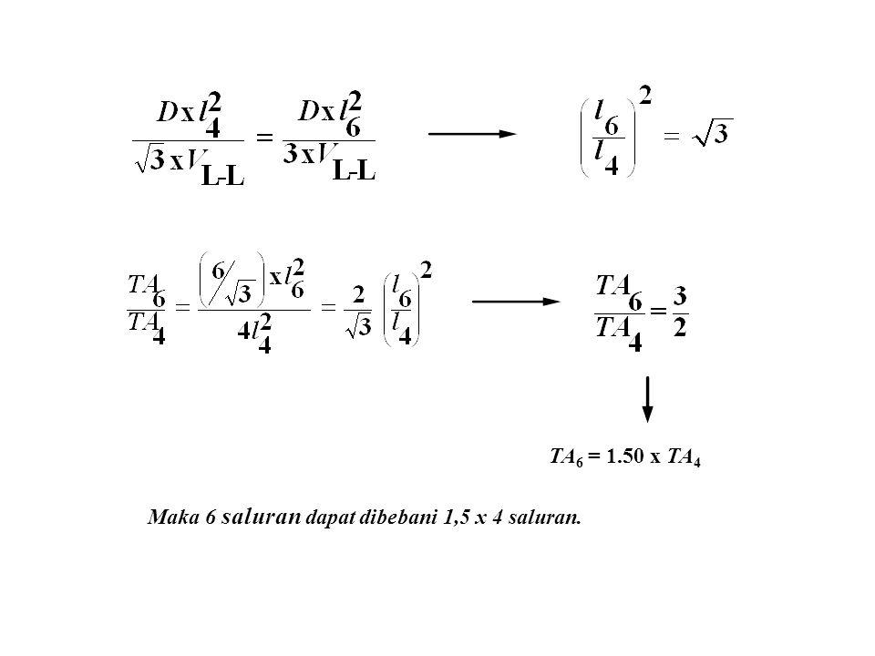 TA 6 = 1.50 x TA 4 Maka 6 saluran dapat dibebani 1,5 x 4 saluran.