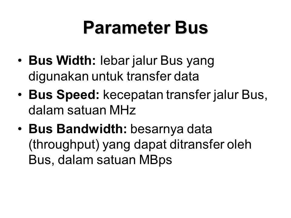 Parameter Bus •Bus Width: lebar jalur Bus yang digunakan untuk transfer data •Bus Speed: kecepatan transfer jalur Bus, dalam satuan MHz •Bus Bandwidth: besarnya data (throughput) yang dapat ditransfer oleh Bus, dalam satuan MBps