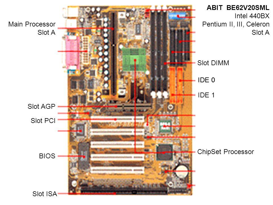 Main Processor Slot A BIOS ChipSet Processor Slot AGP Slot PCI Slot ISA Slot DIMM IDE 0 IDE 1 ABIT BE62V20SML Intel 440BX Pentium II, III, Celeron Slot A